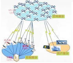 物联网有哪些定位技术!定位正在从室外走向室内