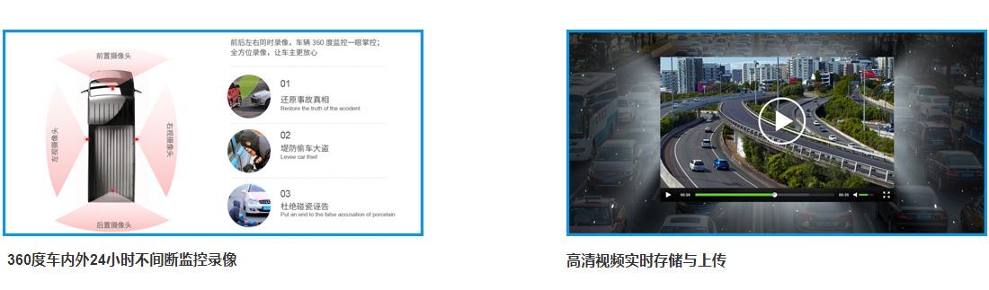 车载视频终端GD02录像功能