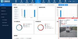 兴智视控5.0支持主动安全,盲区监测
