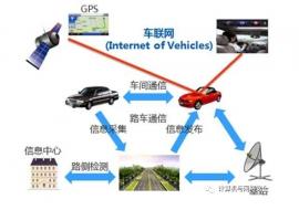 道路运输车辆卫星定位系统平台网络安全威胁分析报告